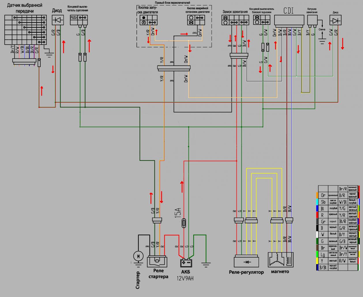 Схема подключения датчик передачи на мотоцикле Внесение исправлений в трудовую книжку