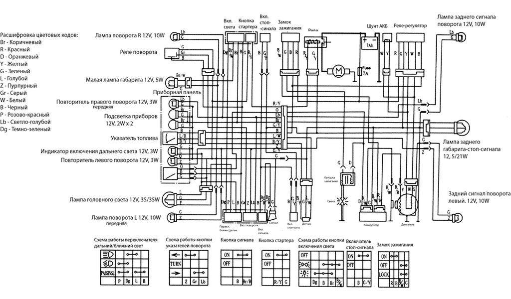 Схема для китайского скутера 150