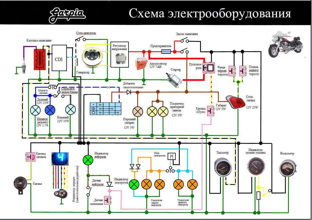 Схема проводки на скутере рейсер метеор
