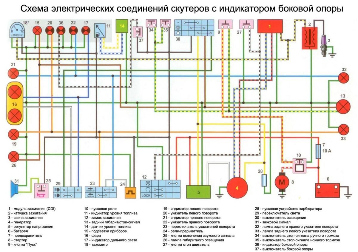Схема электропроводки скутера