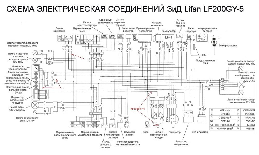 Инструкция По Эксплуатации Зид 200 Сова 200