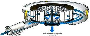 vozdushnyy-filtr-dvigatelya-f01.jpg